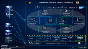 SAP Tax Declaration Framework