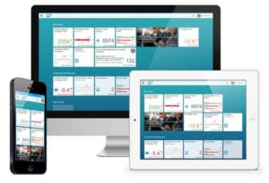 Experiência com usuário com SAP Fiori